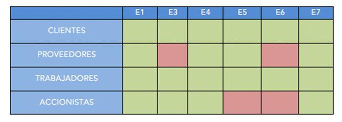 Análisis DAFO: Analiza tu empresa y a tu sector 8