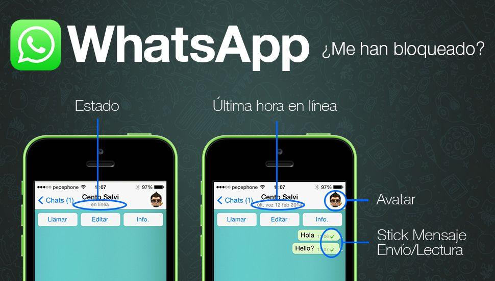 Cómo saber si te han bloqueado en Whatsapp 7